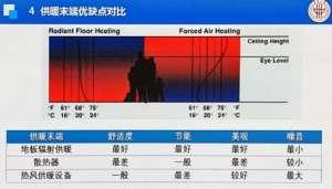地暖实木地板时代即将到来!井冈山